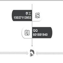 兴山县可行性报告/编写立项报告图片