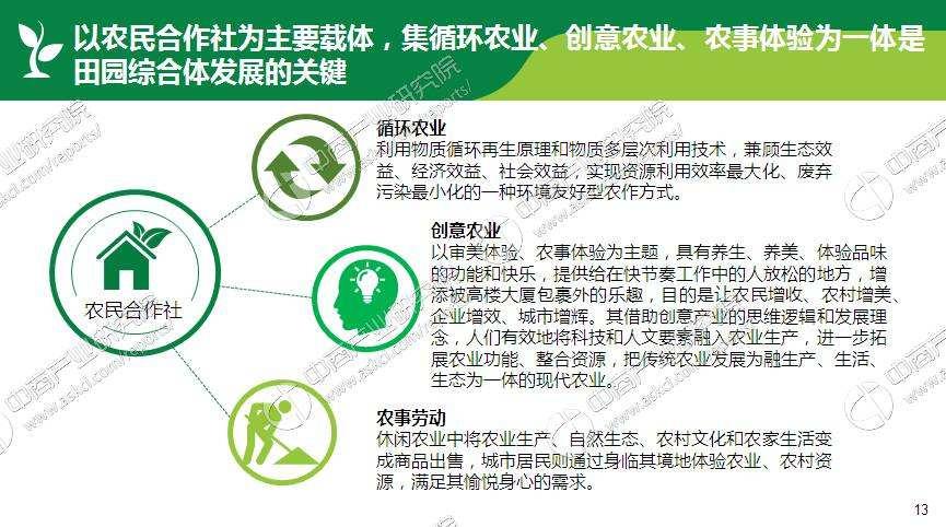 滁州可行性报告、格式