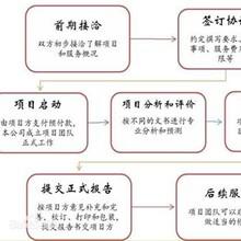 左贡县商业计划书封面图片