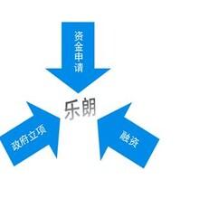 郑州会写日加工100吨小麦面粉扩建项目项目建议书图片
