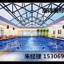 香格里拉游泳鸿达游泳星晨游泳荣昌花园游泳池室内健身房游泳培训学英语包教会