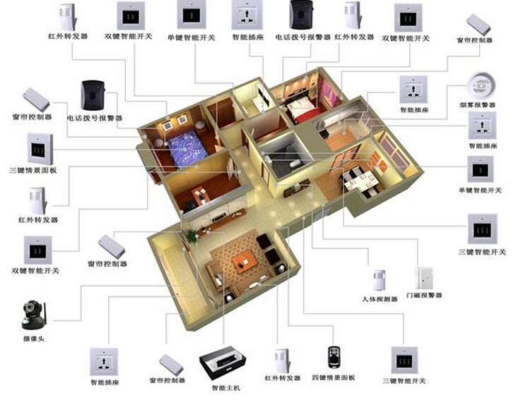专业智能家居无线智能家居智能家居系统物联网智能家居盐城恒嘉科技HJ专注智能家居,打造智能新生活