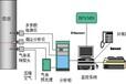 烟气排放连续监测系统,准确实时进行烟气排放的监测