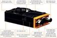 curreraR系列-智能PC相机