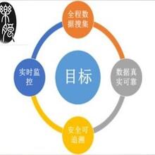围场满族蒙古族自治县能写立项申请书的、专业可行报告公司图片