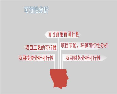 赞皇县可行性研究报告代写公司