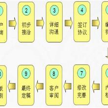 哪能做可行性报告左云县可行报告公司图片