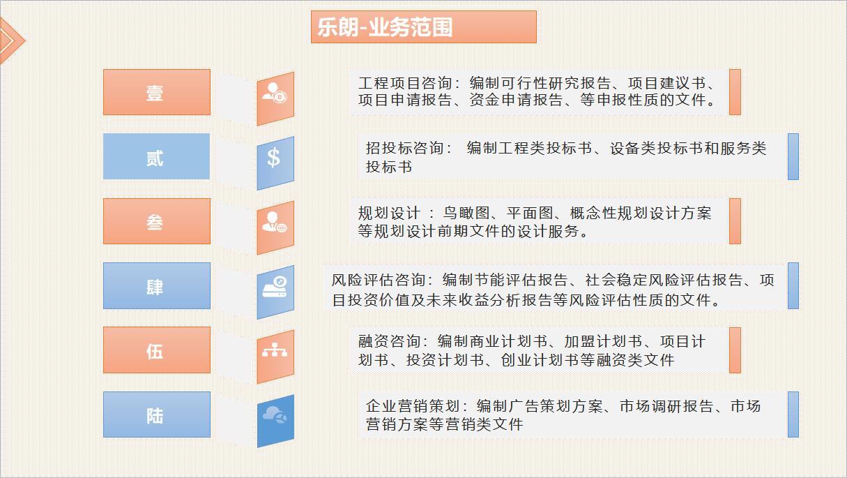 天水可以做融資計劃書-商業企劃書怎么寫