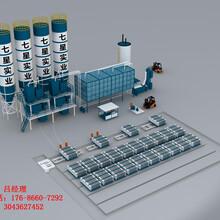专业生产轻质墙板设备拥有领先技术的生产厂家有哪些