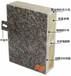 外墙岩棉A级防火保温复合板