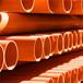 河北优质CPVC电力护套管75电力管护套管电缆保护管