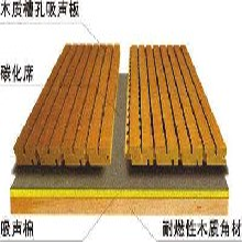 廊坊墙面木制吸音板价格吸音板厂家图片