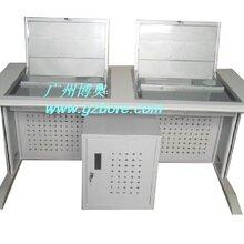 供应博奥BR-002手动翻转电脑桌成都显示器翻转电脑桌生产厂家图片