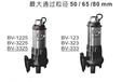 江蘇閣龍寶污水泵(臺灣亨龍泵),亨龍品牌污水泵代理價