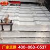 山东水泥轨枕供应商