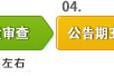 专业代理宝安松岗沙井福永西乡石岩商标注册申请-深圳中正源知识产权机构