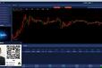贵金属交易软件-k8s软件出租