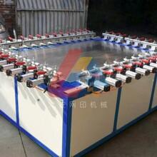 厂家直销1620精密气动拉网机电动拉网机绷网机图片