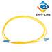 单模多模光纤跳线生产厂家优选恩瑞智能欧盟国际品牌