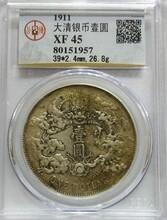 今年张掖市光绪元宝银币拍卖价格,鉴定价格图片