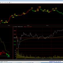 恒生指数股指期货配资
