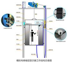 恩易电梯楼层显示器原理
