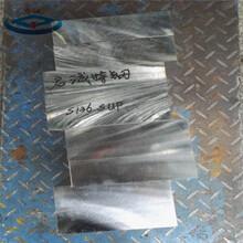 S136sup模具鋼板瑞典一勝百模具鋼材料批發圖片