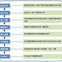 密集波分复用设备项目可行性研究报告范本