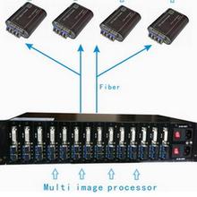 单模单纤DVI光端机/多模DVI光端机