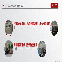 淮滨县立项申请报告公司专家编写图片