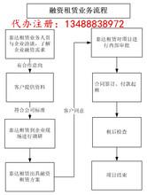 外资融资租赁公司注册条件