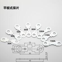 平板式螺栓保险丝台湾吉门保险丝图片
