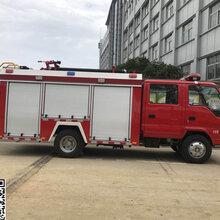 适合企业购买的小型2吨水罐消防车有那几款?