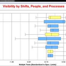 盈飞无限SPC数据统计分析软件图片