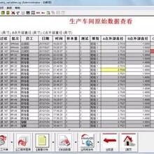 盈飛無限質量管理系統圖片