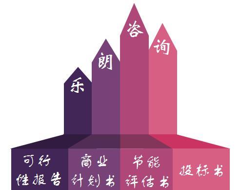 项目申报可行性报告编写报告腾冲县可以的