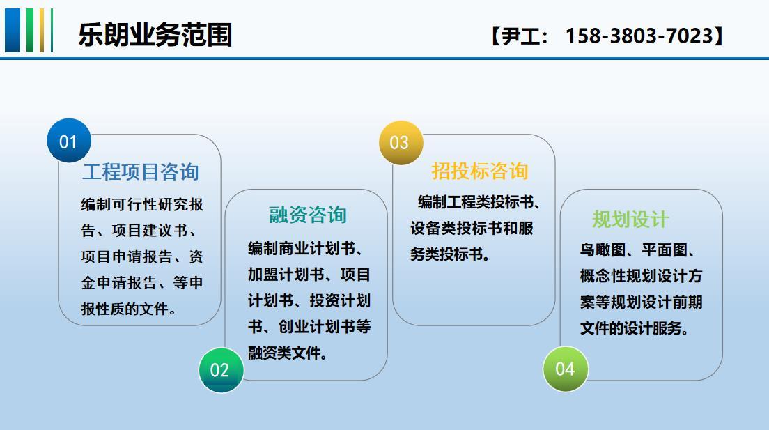 节能评估报告范本会写/可行性分析