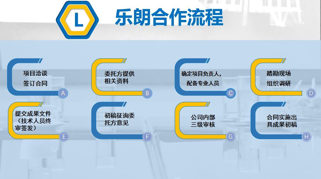 鄭州編寫項目立項報告-便宜做可研公司