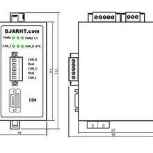 CAN-Fiber海湾利达泰和安消防主机联动光端机消防报警光端机火灾监控光纤转换器图片