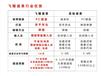 咸宁法院书记员速录员速录培训机构
