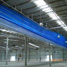 东丽区挡烟垂壁安装-资质齐全-天津防火门厂家图片