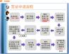 你适合移民香港吗?香港移民的条件多高了?