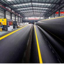 河北PE然气管材厂家图片