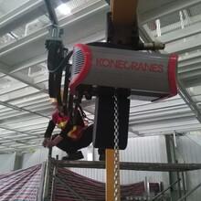 科尼电动葫芦,进口电动葫芦,科尼环链葫芦,德马格环链葫芦
