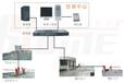标准IC停车场系统自动停车场系统智能停车场系统