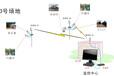 无线网桥监控,cpe无线网桥,风光互补无线传输方案,无线网桥哪家专业
