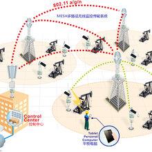 骨干级无线网桥,海上无线传输,海岛无线监控,养殖场无线监控系统