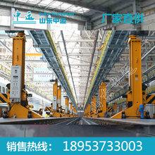 移动式架车机价格移动式架车机厂家图片