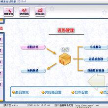 南宁药店管理软件,药店收银软件,药店会员管理