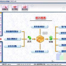 南宁超市管理软件,超市进销存管理软件,超市收银软件